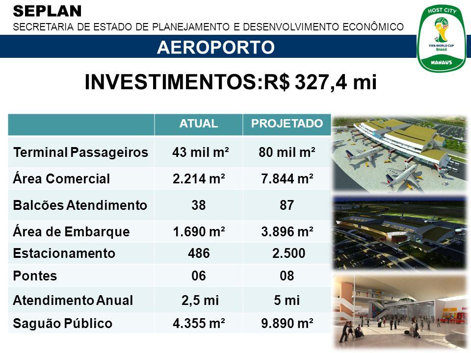 INVESTIMENTOS:R$ 327,4 mi AEROPORTO Terminal Passageiros 43 mil m²