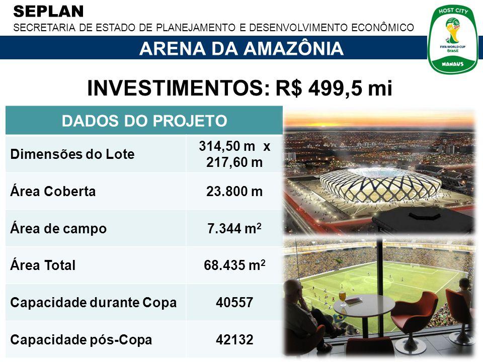 INVESTIMENTOS: R$ 499,5 mi ARENA DA AMAZÔNIA DADOS DO PROJETO