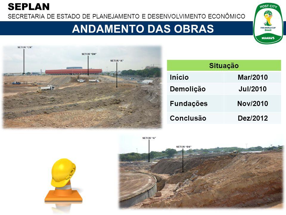 ANDAMENTO DAS OBRAS Situação Início Mar/2010 Demolição Jul/2010
