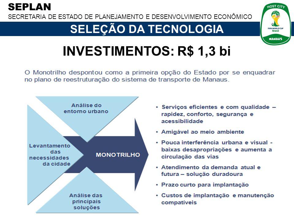 SELEÇÃO DA TECNOLOGIA INVESTIMENTOS: R$ 1,3 bi