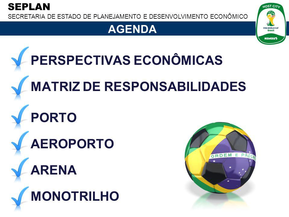 PERSPECTIVAS ECONÔMICAS MATRIZ DE RESPONSABILIDADES PORTO AEROPORTO