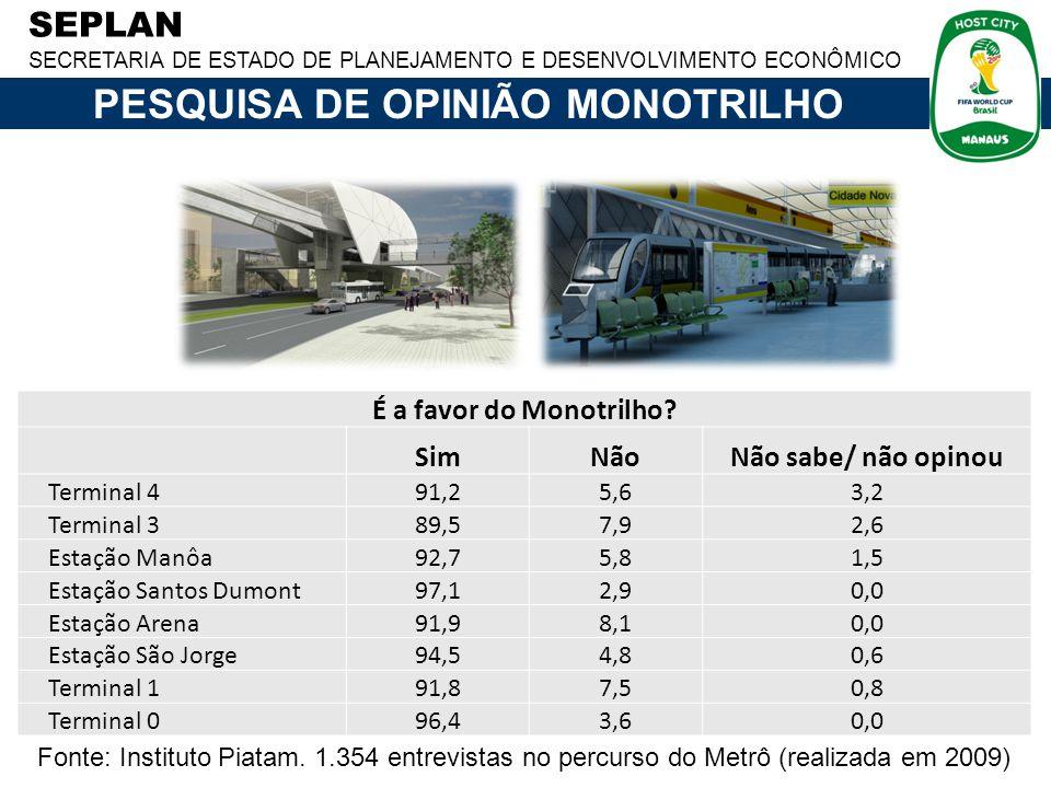 PESQUISA DE OPINIÃO MONOTRILHO