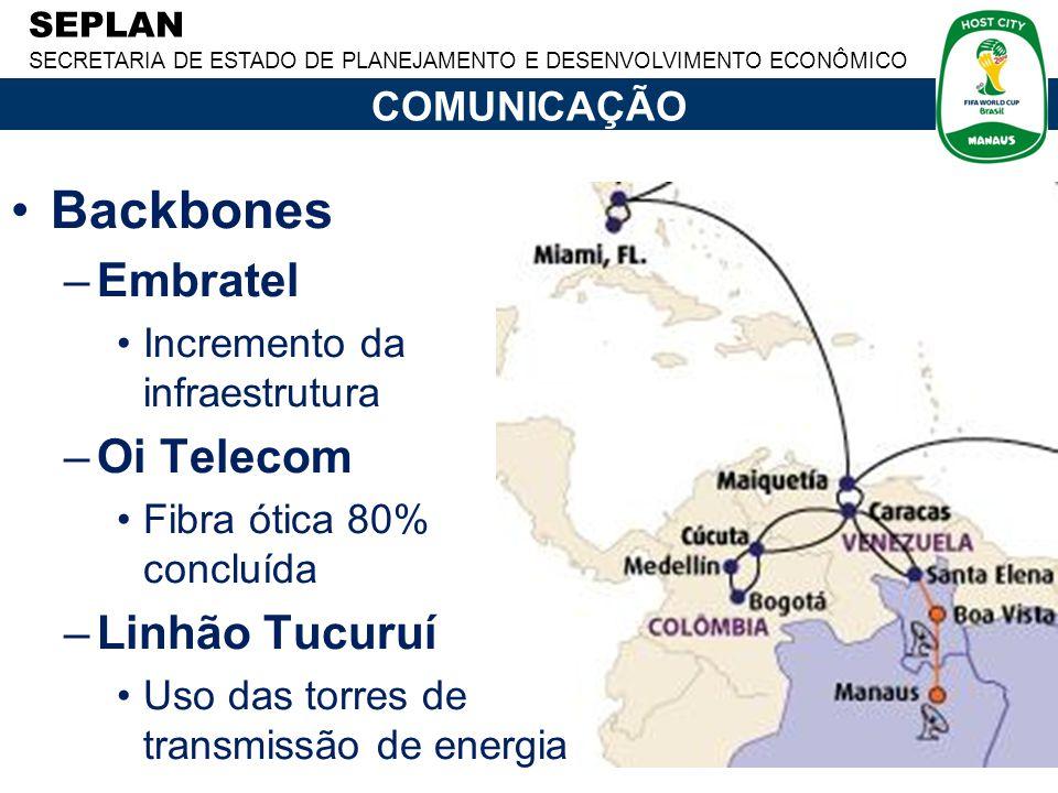 Backbones Embratel Oi Telecom Linhão Tucuruí COMUNICAÇÃO