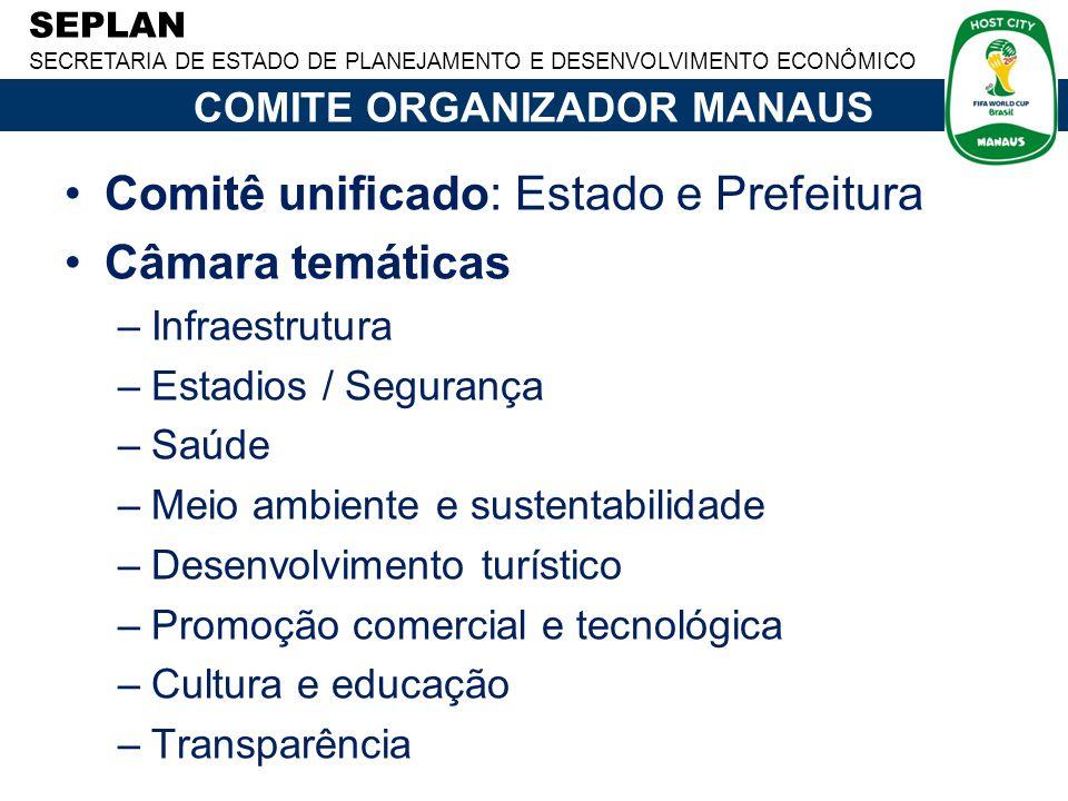 COMITE ORGANIZADOR MANAUS
