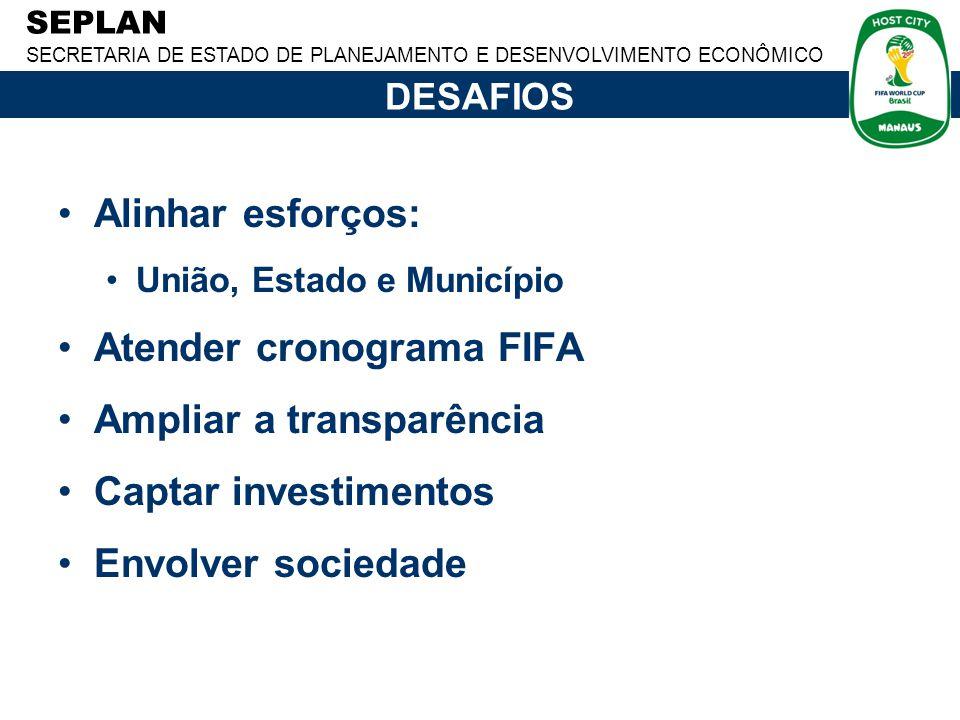 Atender cronograma FIFA Ampliar a transparência Captar investimentos