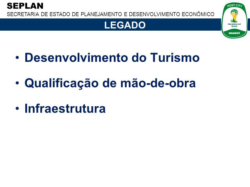 Desenvolvimento do Turismo Qualificação de mão-de-obra Infraestrutura