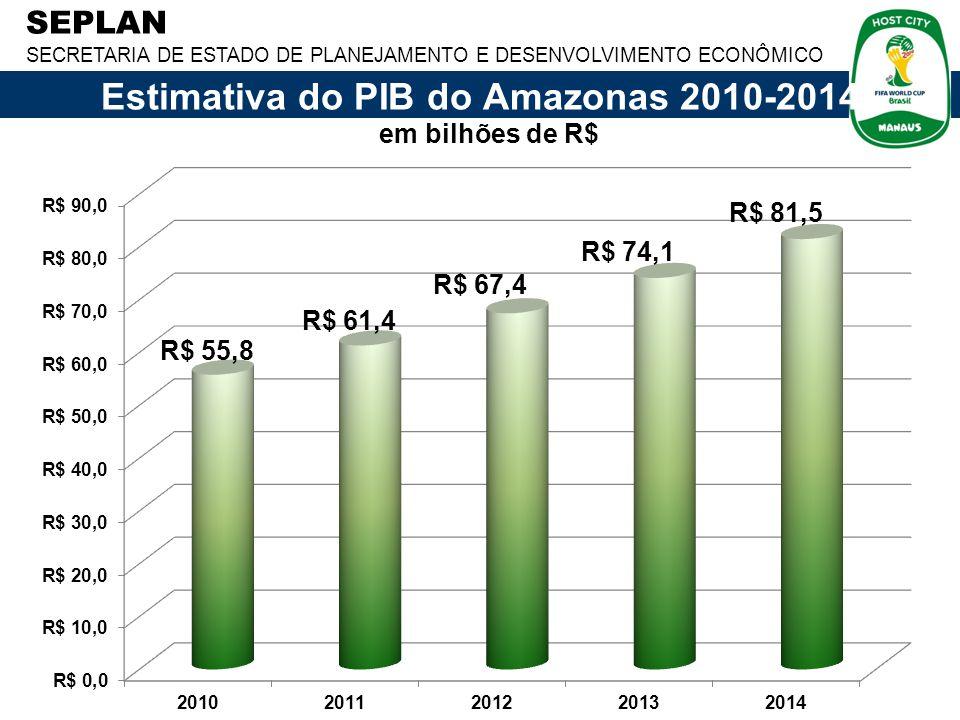 Estimativa do PIB do Amazonas 2010-2014