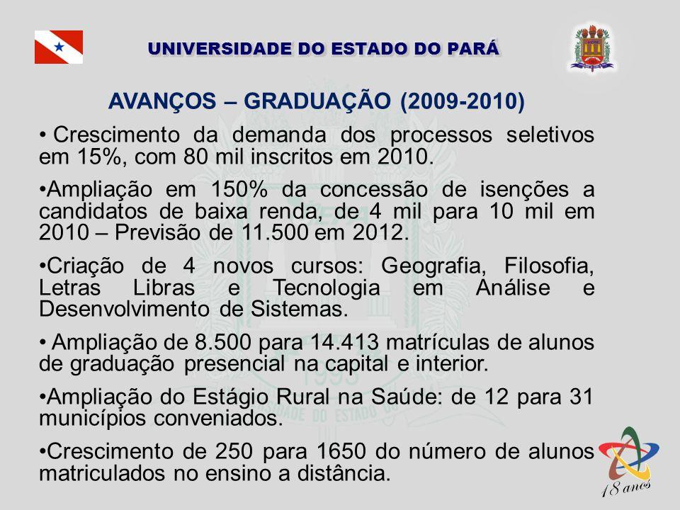AVANÇOS – GRADUAÇÃO (2009-2010)