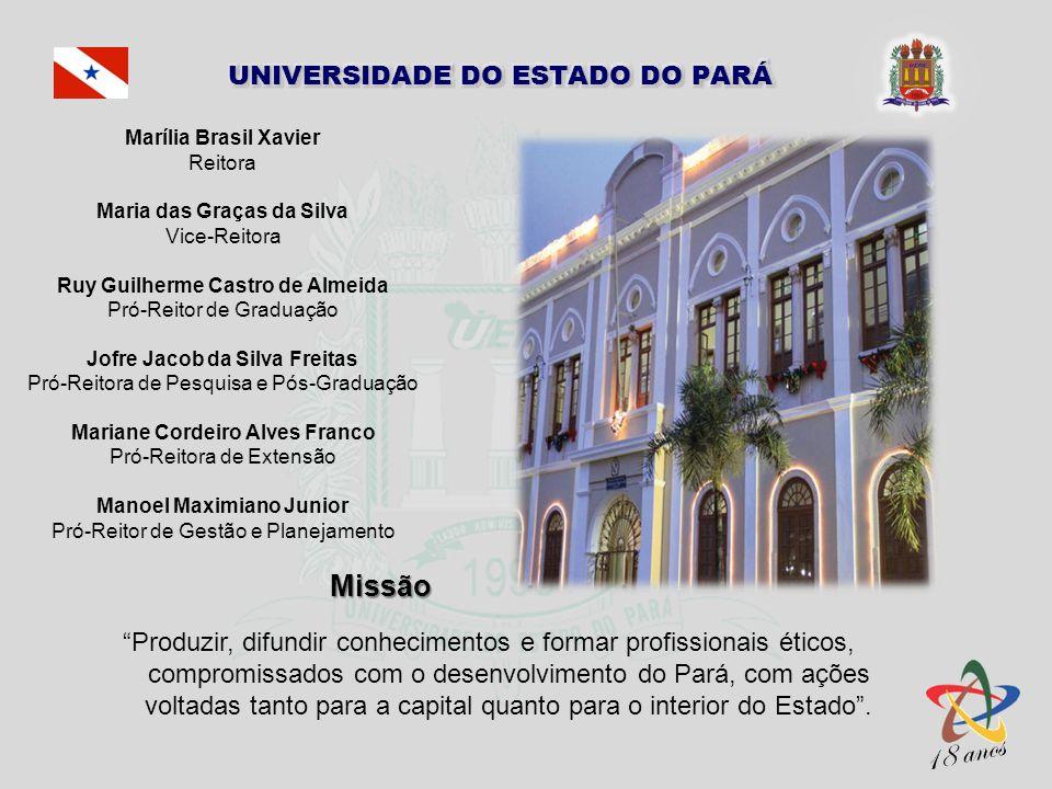 Marília Brasil Xavier Reitora. Maria das Graças da Silva. Vice-Reitora. Ruy Guilherme Castro de Almeida.