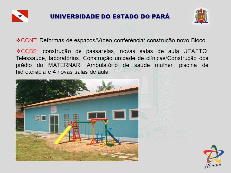 CCNT: Reformas de espaços/Vídeo conferência/ construção novo Bloco