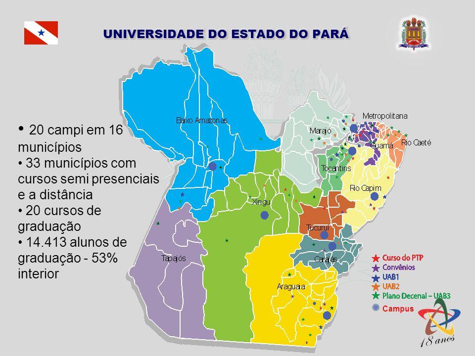 Campus 20 campi em 16 municípios. 33 municípios com cursos semi presenciais e a distância. 20 cursos de graduação.