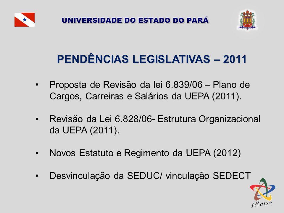 PENDÊNCIAS LEGISLATIVAS – 2011