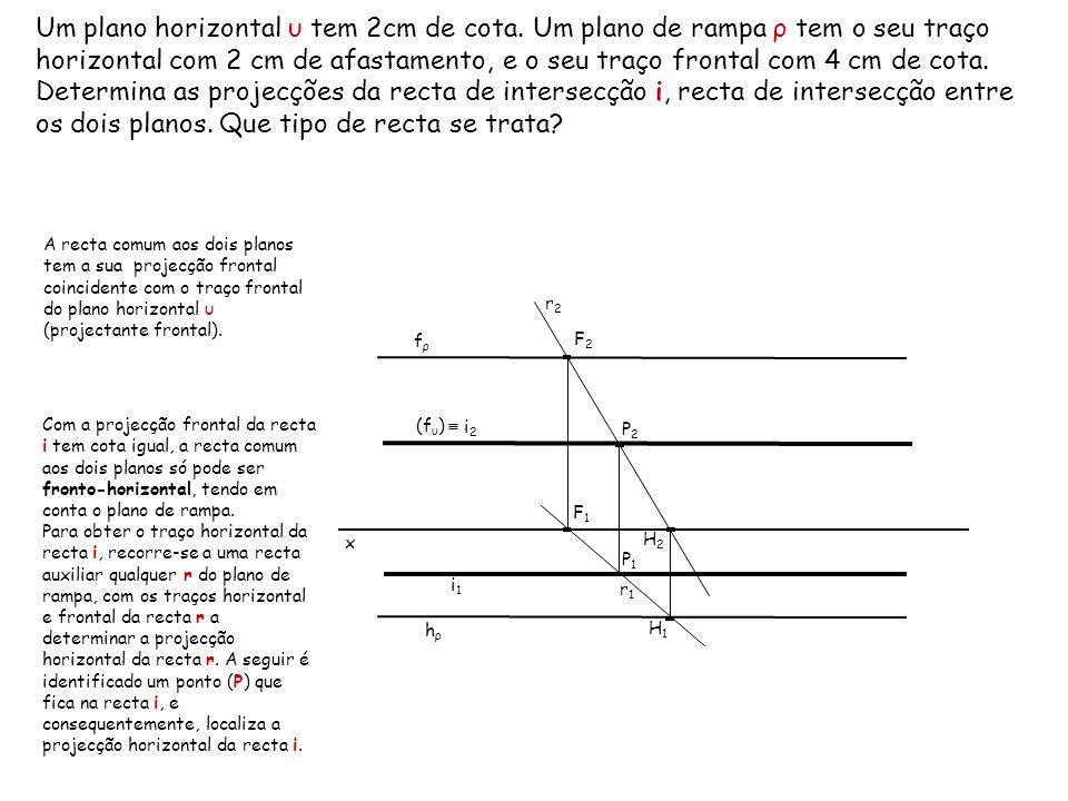 Um plano horizontal υ tem 2cm de cota