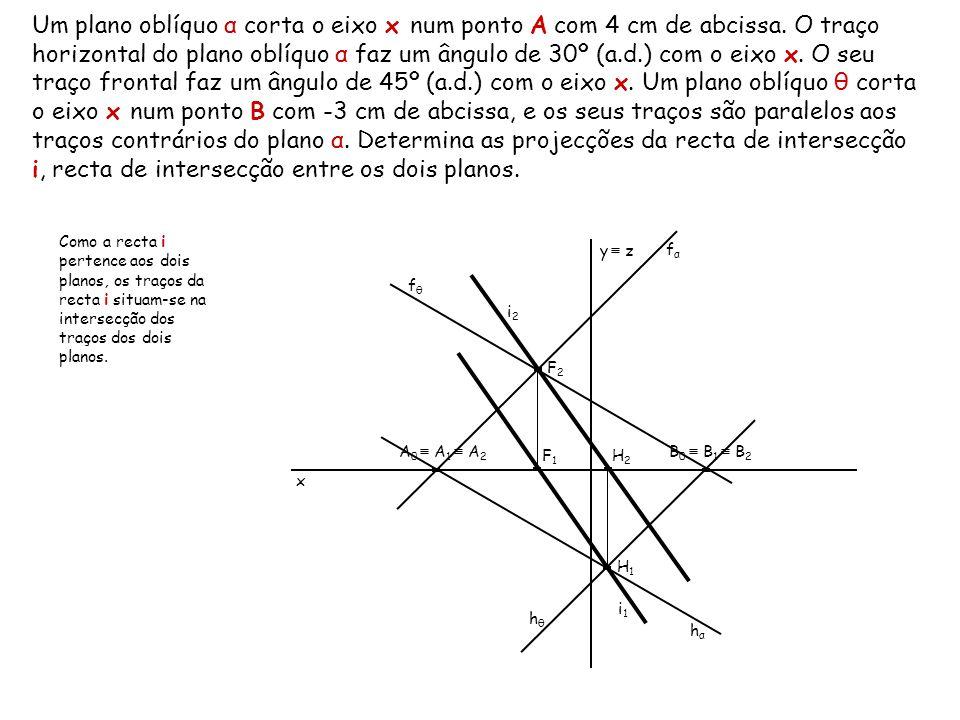 Um plano oblíquo α corta o eixo x num ponto A com 4 cm de abcissa