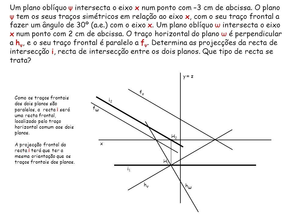 Um plano oblíquo ψ intersecta o eixo x num ponto com –3 cm de abcissa