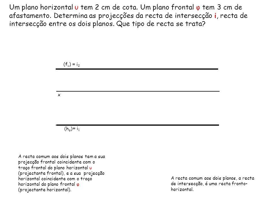 Um plano horizontal υ tem 2 cm de cota