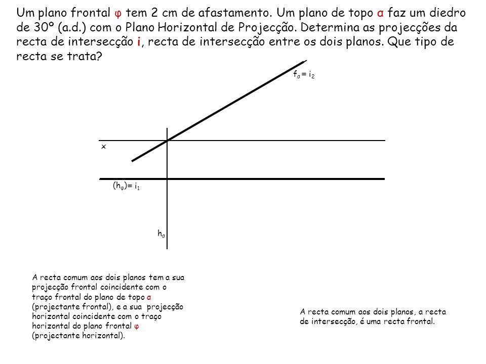 Um plano frontal φ tem 2 cm de afastamento