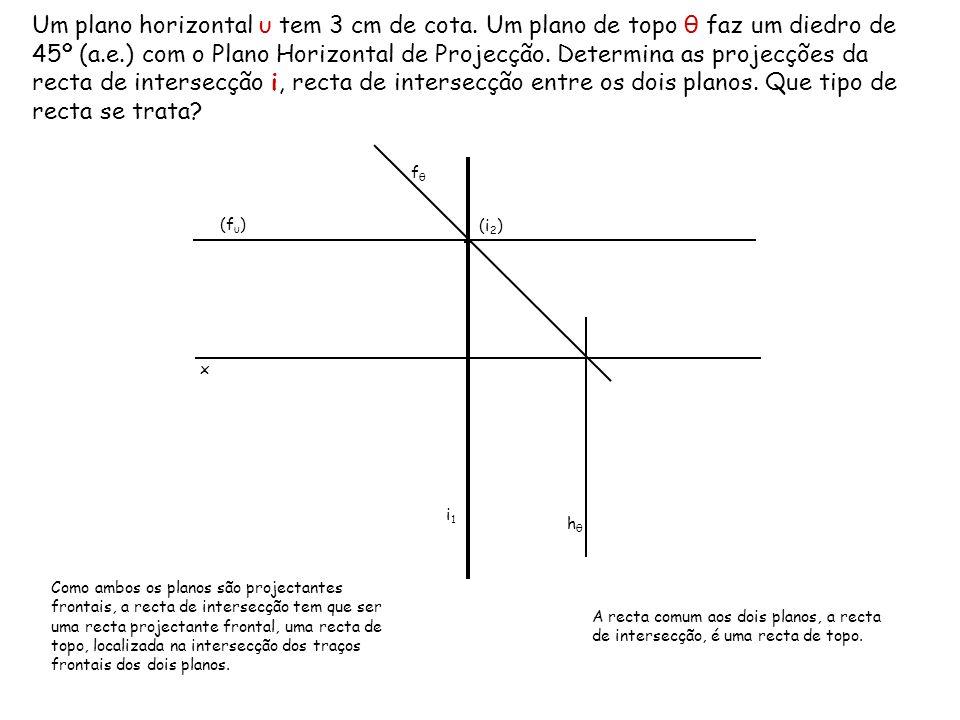 Um plano horizontal υ tem 3 cm de cota