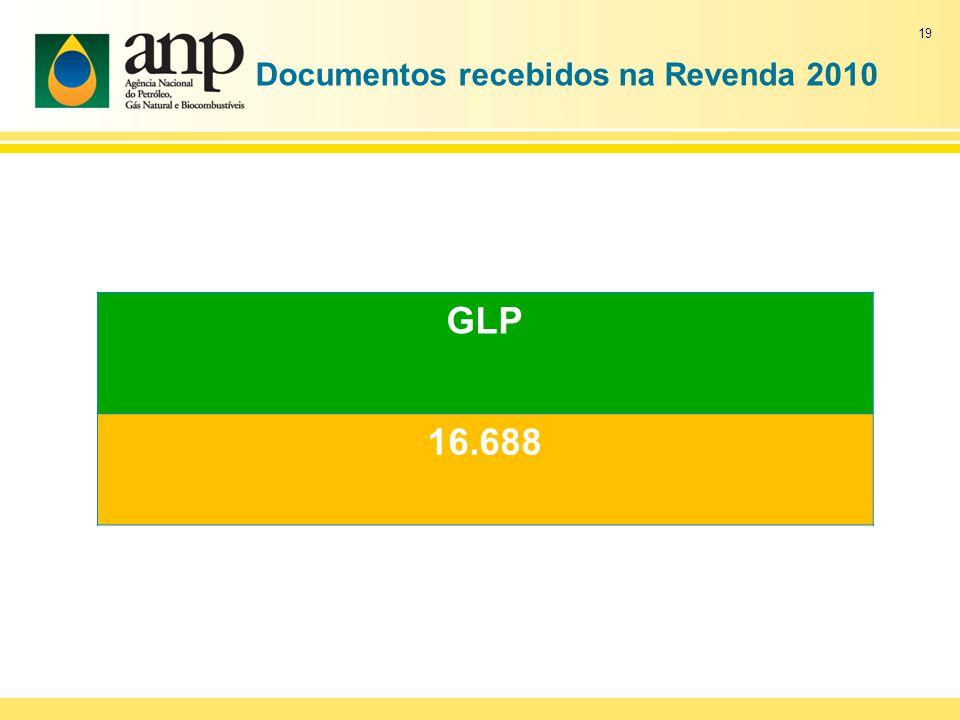 Documentos recebidos na Revenda 2010