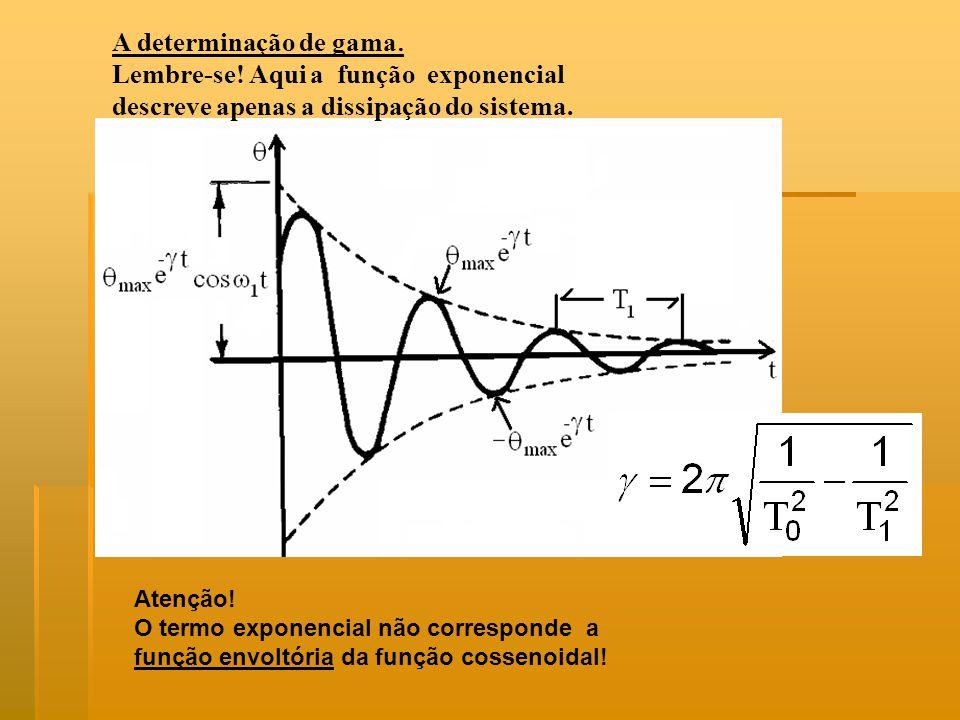 Lembre-se! Aqui a função exponencial