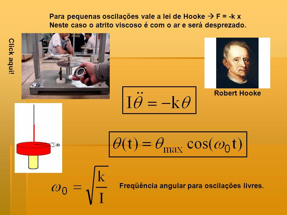 Para pequenas oscilações vale a lei de Hooke  F = -k x