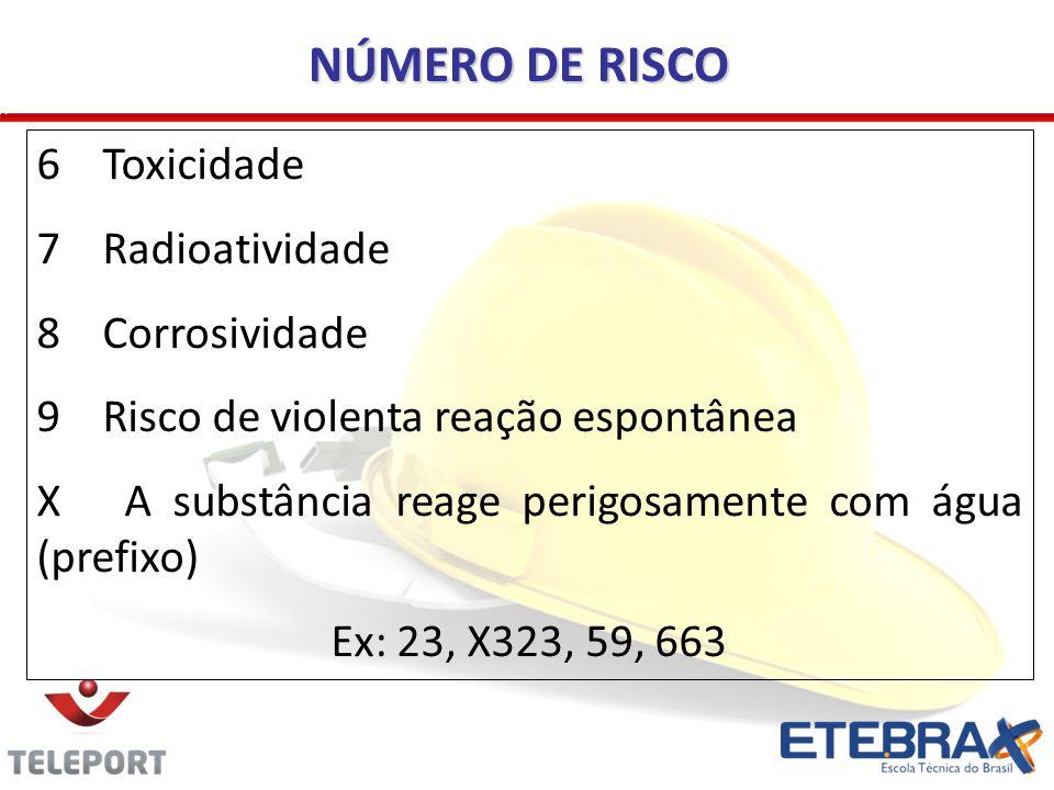 NÚMERO DE RISCO 6 Toxicidade 7 Radioatividade 8 Corrosividade