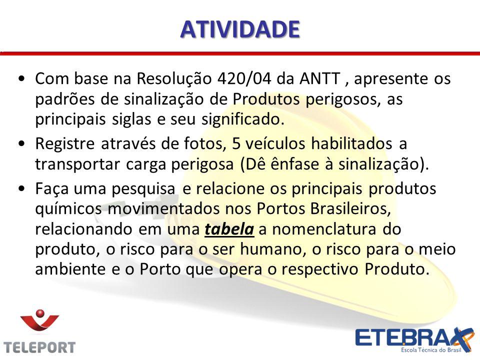 ATIVIDADE Com base na Resolução 420/04 da ANTT , apresente os padrões de sinalização de Produtos perigosos, as principais siglas e seu significado.