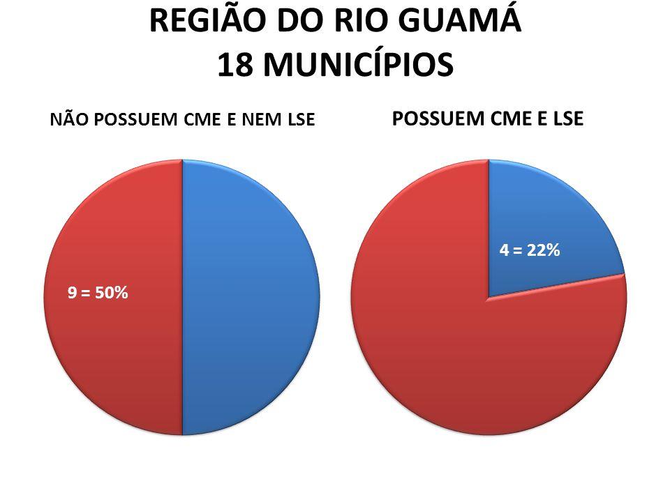 REGIÃO DO RIO GUAMÁ 18 MUNICÍPIOS