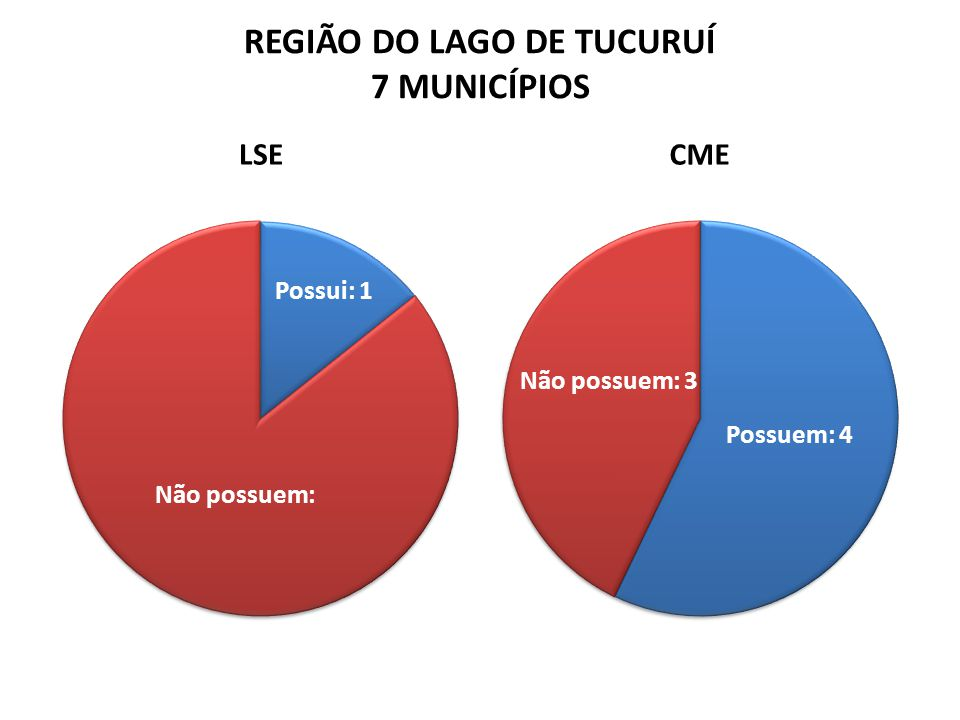 REGIÃO DO LAGO DE TUCURUÍ 7 MUNICÍPIOS