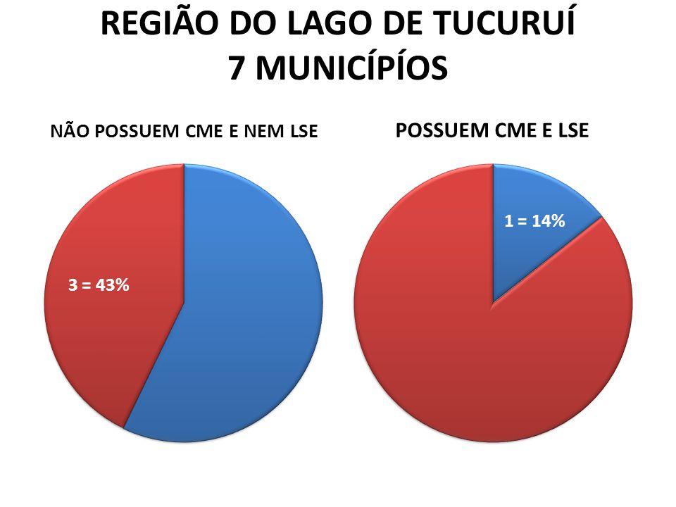 REGIÃO DO LAGO DE TUCURUÍ 7 MUNICÍPÍOS
