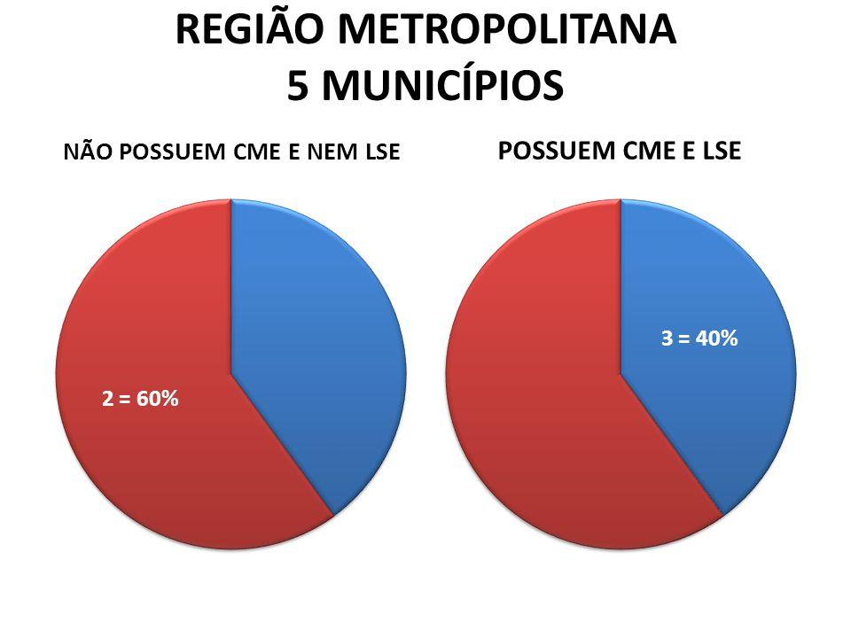 REGIÃO METROPOLITANA 5 MUNICÍPIOS