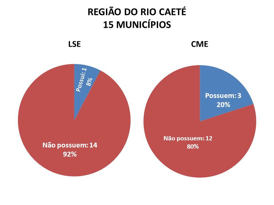 REGIÃO DO RIO CAETÉ 15 MUNICÍPIOS