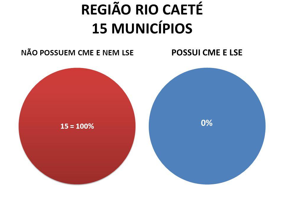 REGIÃO RIO CAETÉ 15 MUNICÍPIOS