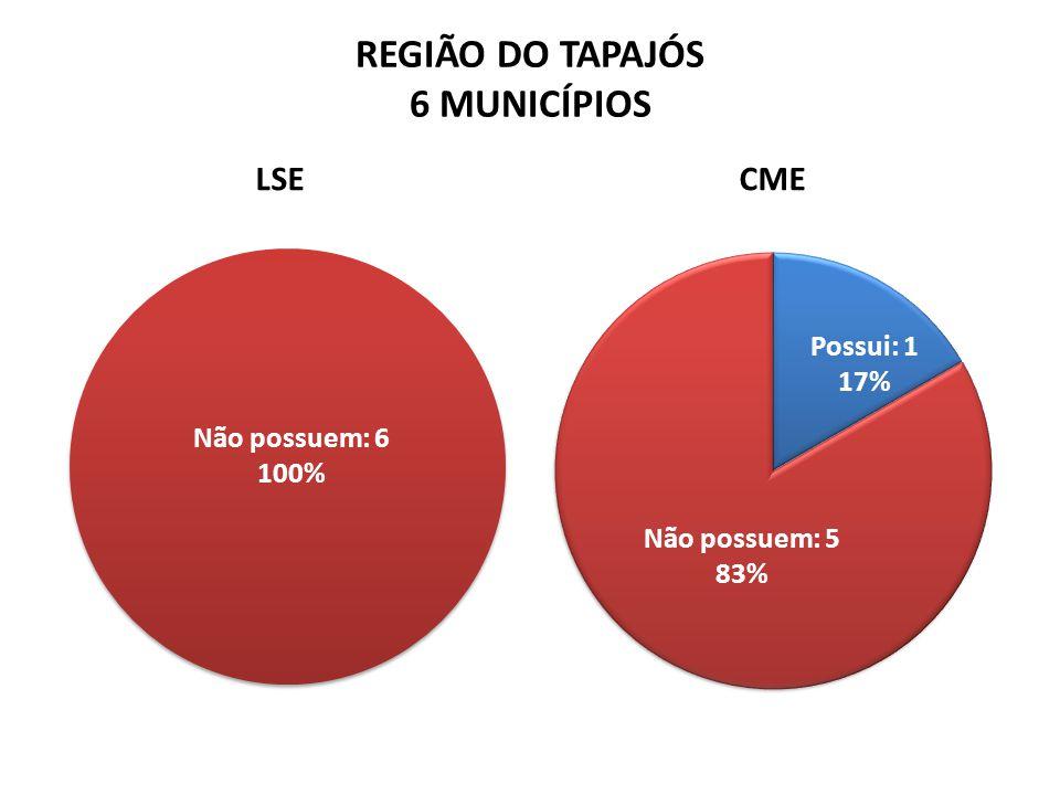 REGIÃO DO TAPAJÓS 6 MUNICÍPIOS