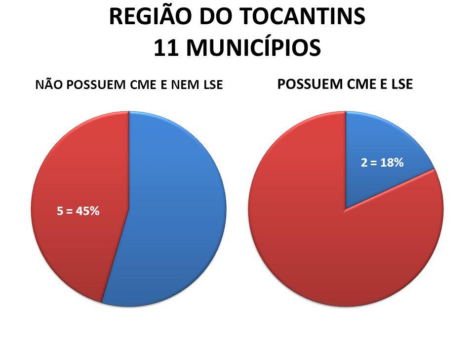 REGIÃO DO TOCANTINS 11 MUNICÍPIOS