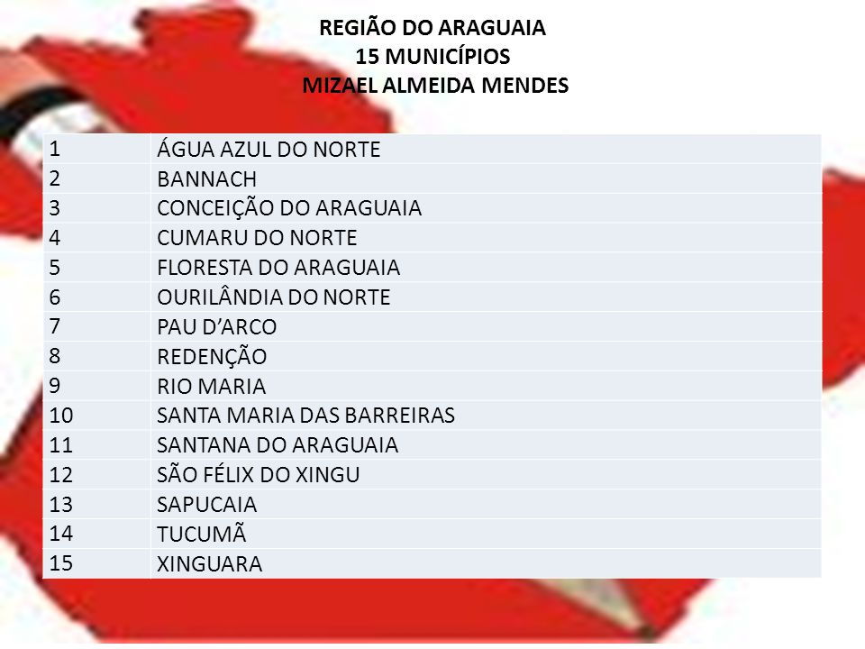 REGIÃO DO ARAGUAIA 15 MUNICÍPIOS MIZAEL ALMEIDA MENDES
