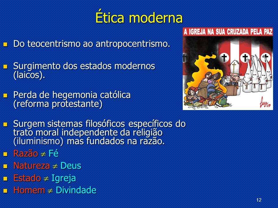 Ética moderna Do teocentrismo ao antropocentrismo.