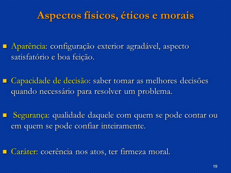 Aspectos físicos, éticos e morais