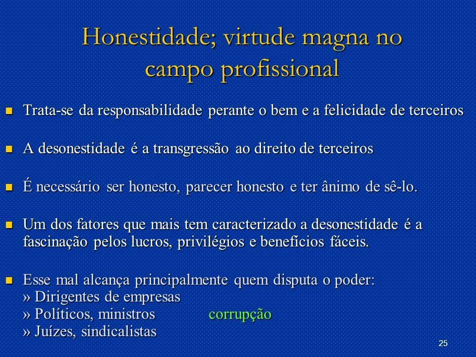 Honestidade; virtude magna no campo profissional