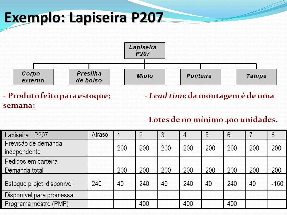 Exemplo: Lapiseira P207 Produto feito para estoque; - Lead time da montagem é de uma semana;