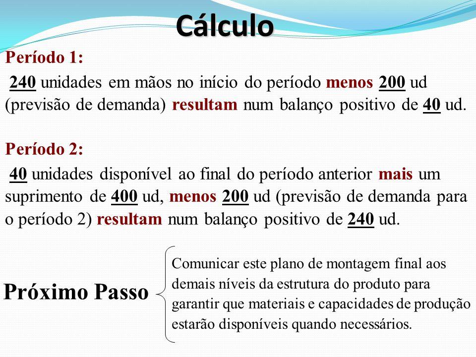 Cálculo Próximo Passo Período 1: