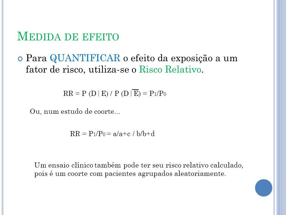 Medida de efeito Para QUANTIFICAR o efeito da exposição a um fator de risco, utiliza-se o Risco Relativo.