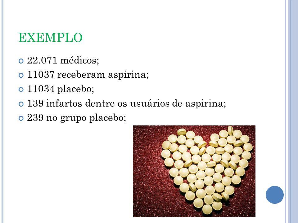 EXEMPLO 22.071 médicos; 11037 receberam aspirina; 11034 placebo;