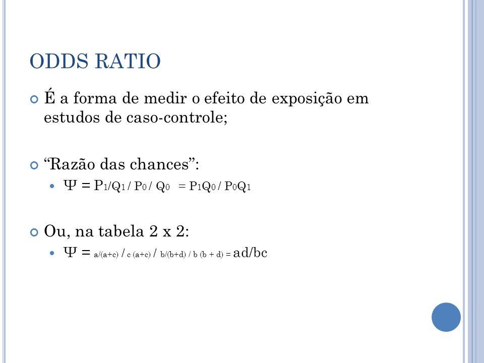 ODDS RATIO É a forma de medir o efeito de exposição em estudos de caso-controle; Razão das chances :