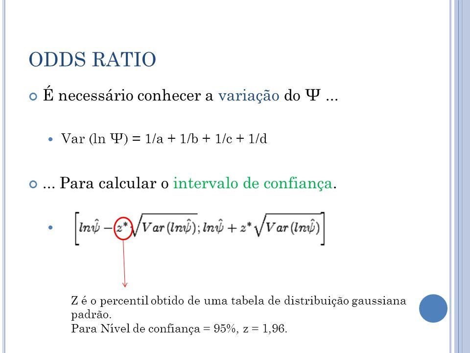 ODDS RATIO É necessário conhecer a variação do Ψ ...