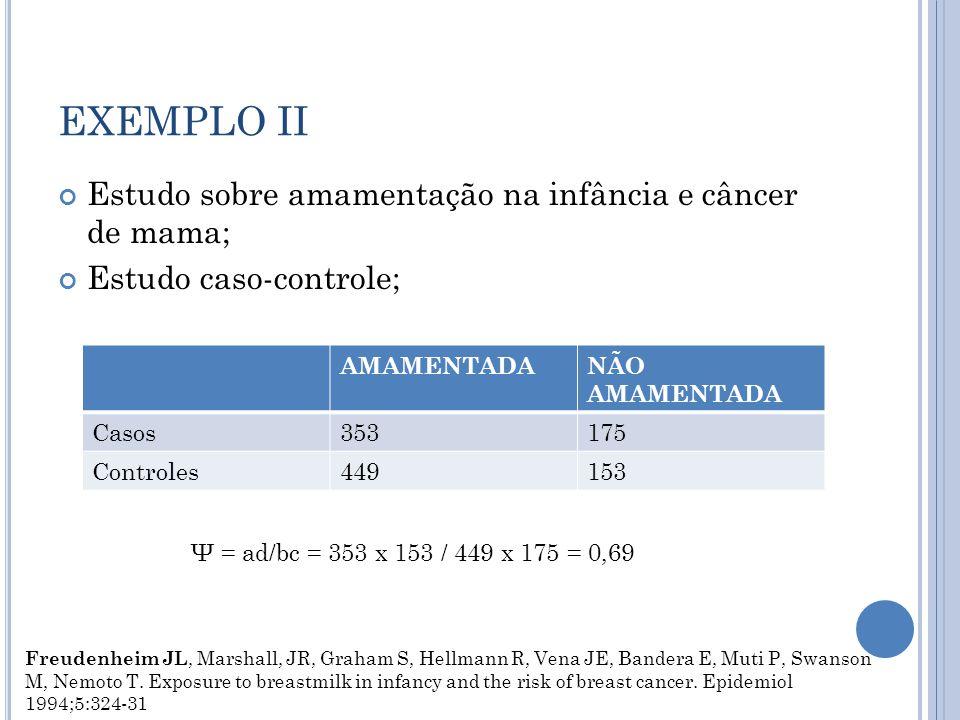 EXEMPLO II Estudo sobre amamentação na infância e câncer de mama;