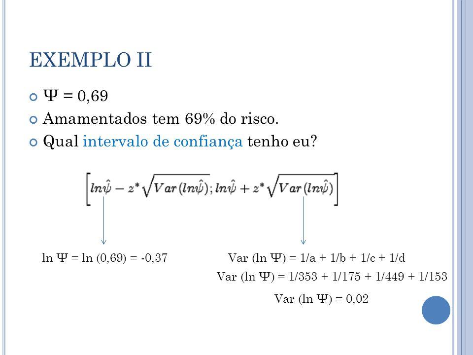 EXEMPLO II Ψ = 0,69 Amamentados tem 69% do risco.