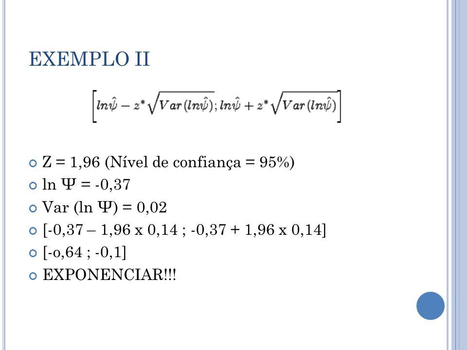 EXEMPLO II Z = 1,96 (Nível de confiança = 95%) ln Ψ = -0,37