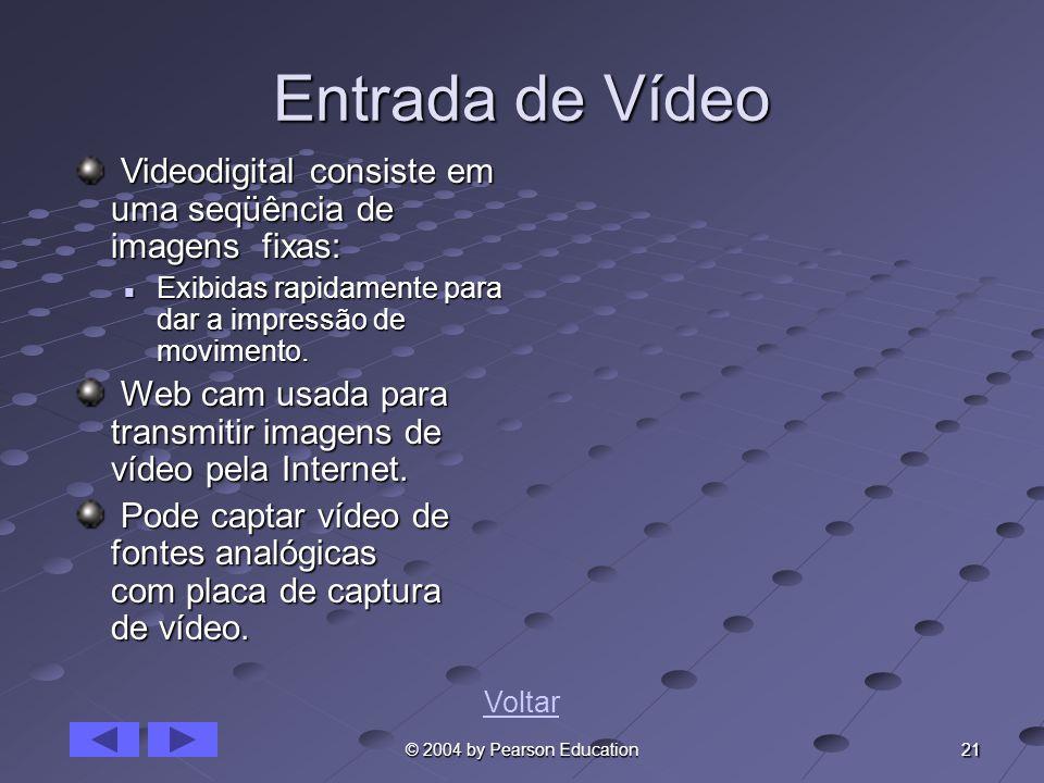 Entrada de Vídeo Videodigital consiste em uma seqüência de imagens fixas: Exibidas rapidamente para dar a impressão de movimento.