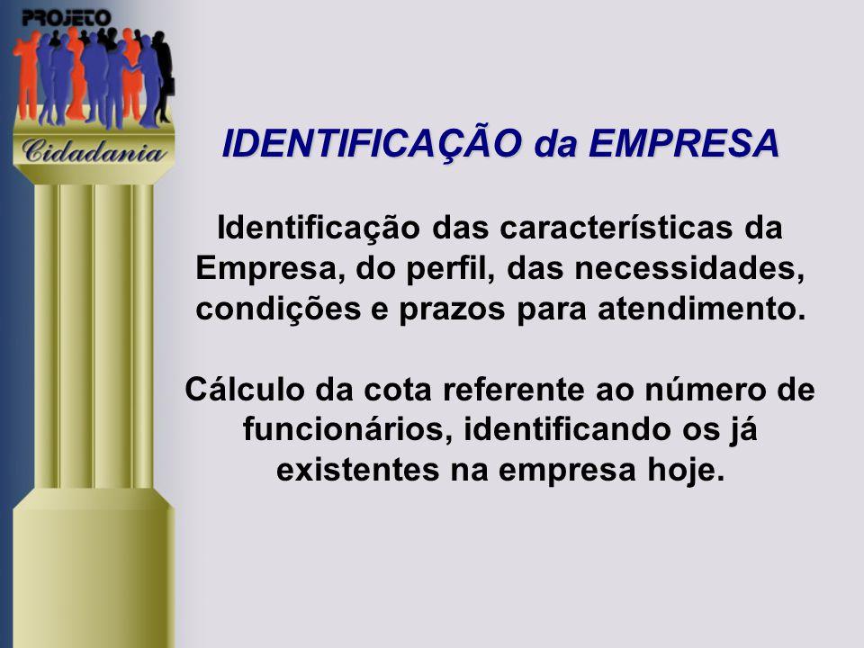 IDENTIFICAÇÃO da EMPRESA Identificação das características da Empresa, do perfil, das necessidades, condições e prazos para atendimento.